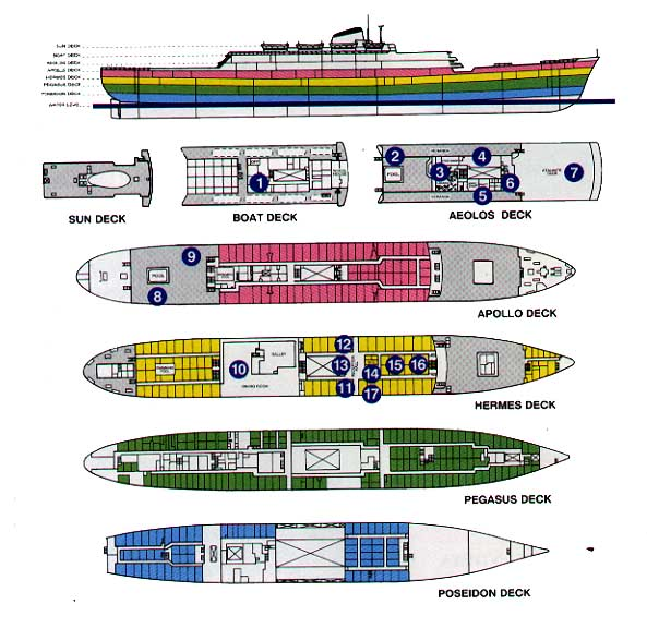 Space Cargo Ship Deck Plan (page 2) - Pics about space